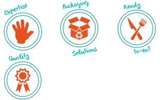 Thaëron ostréiculteurs, conserver le savoir-faire et la qualité, trouver des solutions d'emballage et développer le prêt à consommer